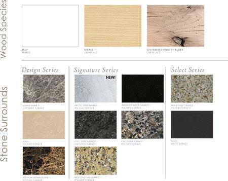 Stone-&-Wood-Charts