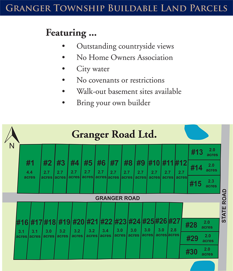 Granger Road Sites