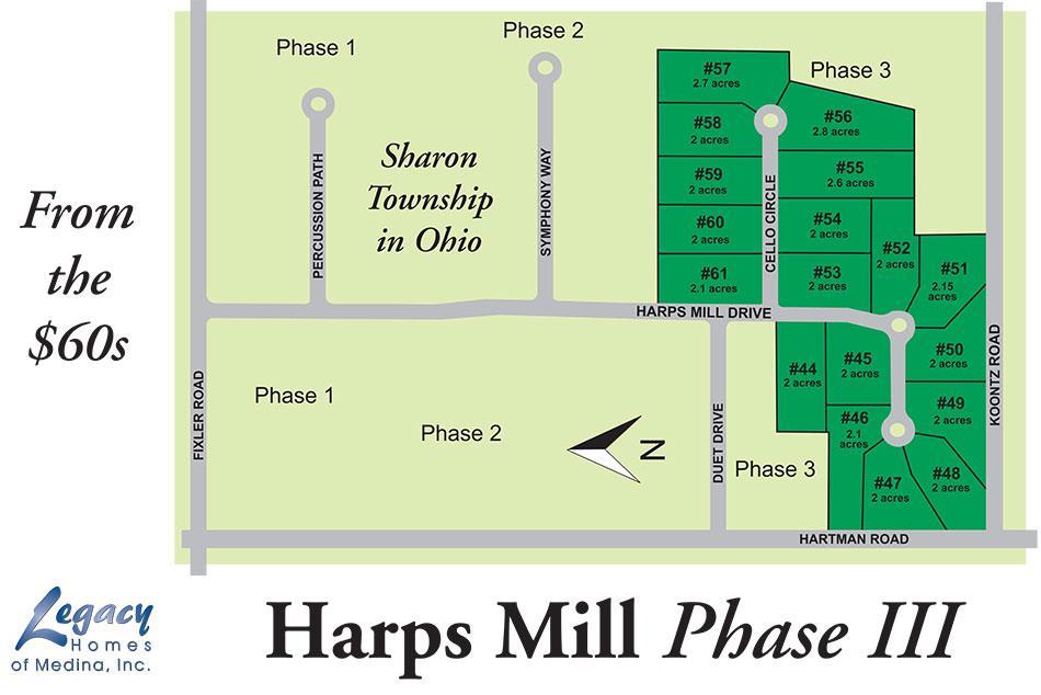 Harps-Mill
