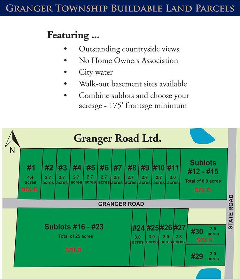 Granger-Road