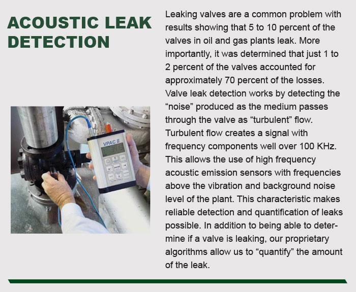 Acoustic-Leak-Detection